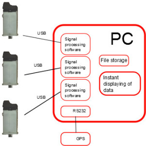 SystemOverViewP1